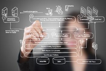IT Consulting und Projektmanagement